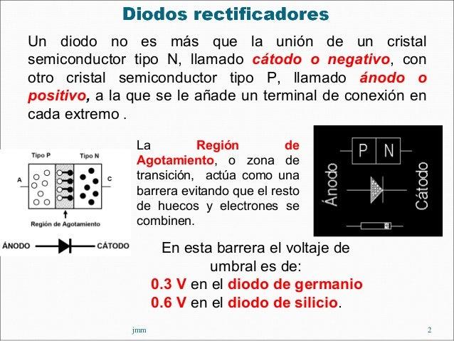Componentes electrónicos básicos diodos y transistores Slide 2