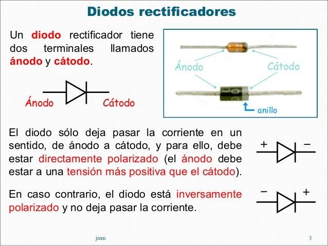 Componentes electrónicos básicos diodos y transistores Slide 3