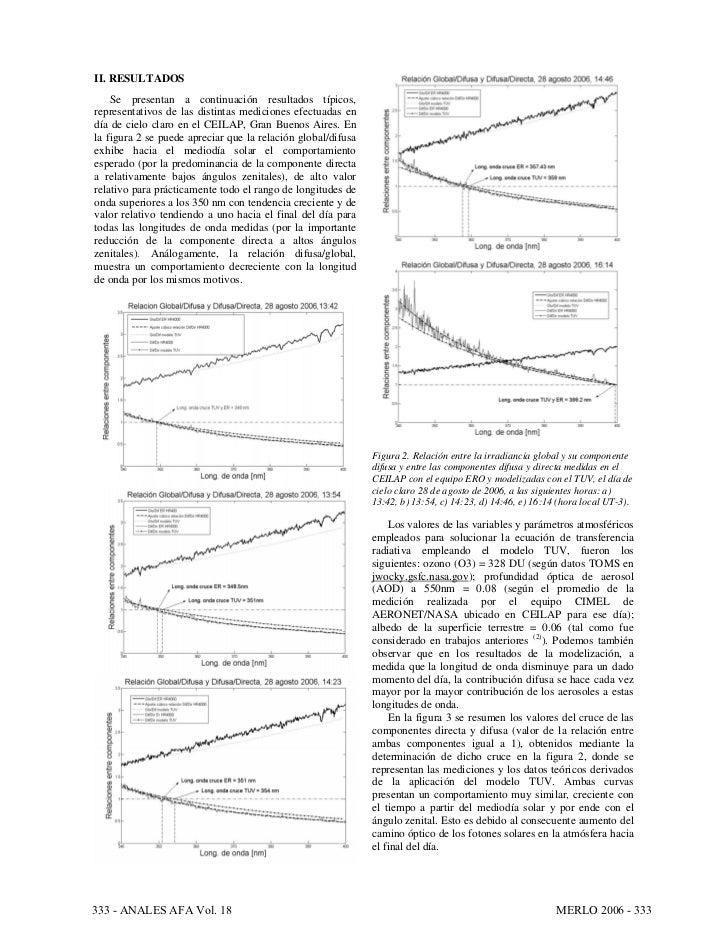 Componentes espectrales Slide 2