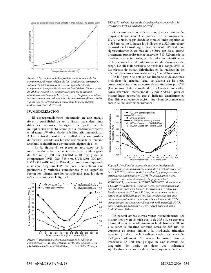 Componentes espectrales Slide 3