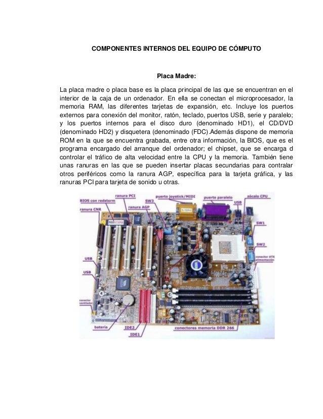Componentes internos del equipo de computo - photo#41