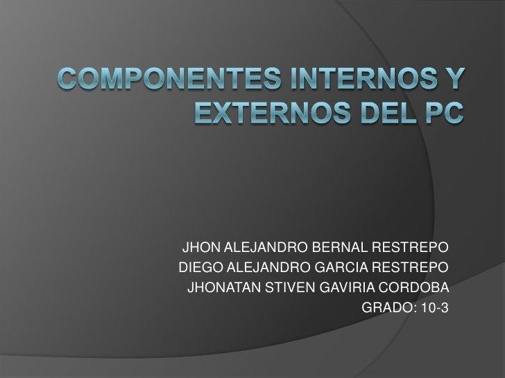 Componentes Internos Y Externos Del Pc
