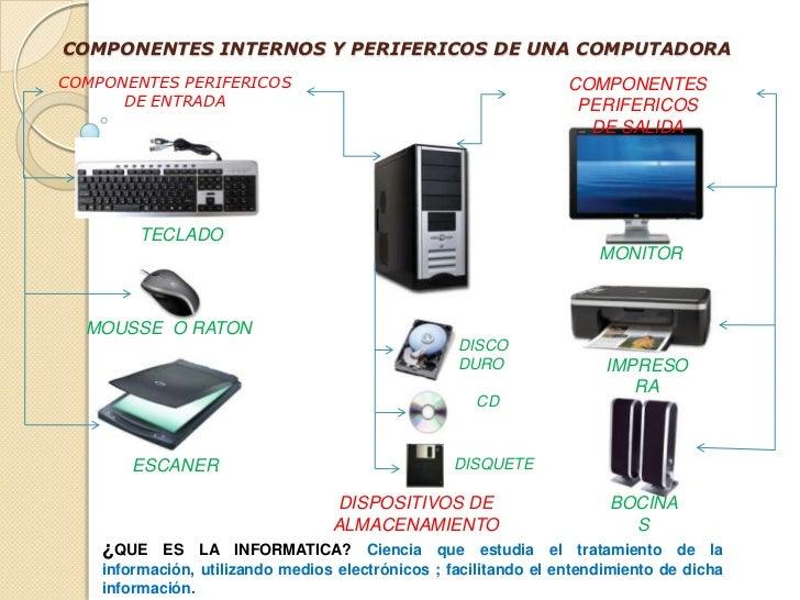 Componentes Internos Y Perifericos De Una Computadora
