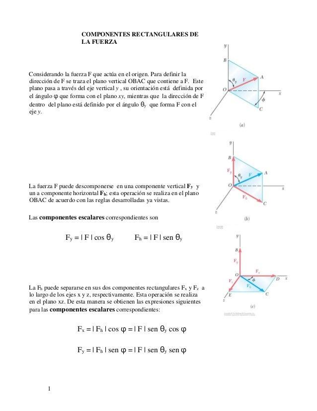 1 COMPONENTES RECTANGULARES DE LA FUERZA Considerando la fuerza F que actúa en el origen. Para definir la dirección de F s...