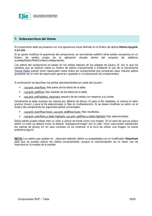 UDA-Componentes RUP  Tabla (v2 1 1 deprecado)