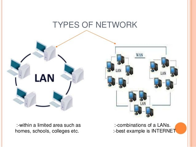 Computer networking Components introduction