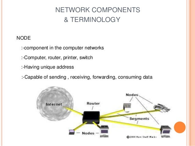 an introduction to the networking on the computer Introduction to networking: how the internet works [dr charles r severance, sue blumenberg, mauro toselli, aimee andrion] on amazoncom free shipping on.