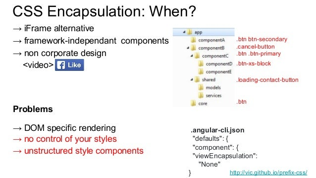 Componentization css angular