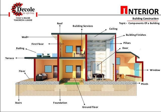 Neha Assudani B Sc Interior Design Building Construction
