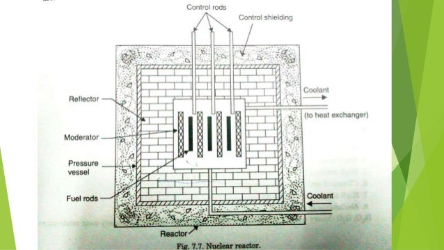 components of nuclear reactor Nuclear Power Plant Accidents