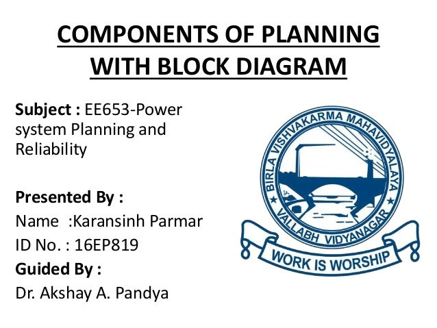 Components Of Planning With Block Diagram