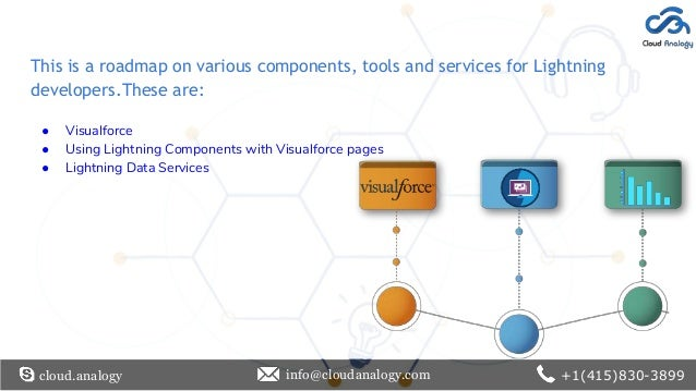 Components, tools and services useful for the lightning developers