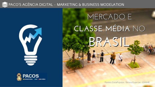 MERCADO E CLASSE MÉDIA NO BRASIL MERCADO E CLASSE MÉDIA NO BRASIL PACO'S AGÊNCIA DIGITAL - MARKETING & BUSINESS MODELATION...