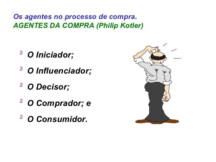 Os agentes no processo de compra . AGENTES DA COMPRA (Philip Kotler) <ul><li>O Iniciador; </li></ul><ul><li>O Influenciado...