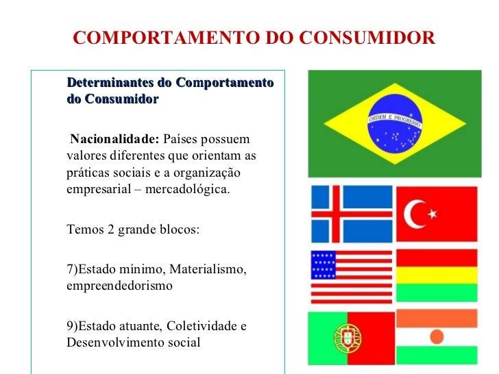 COMPORTAMENTO DO CONSUMIDOR <ul><li>Determinantes do Comportamento do Consumidor </li></ul><ul><li>Nacionalidade:  Países ...