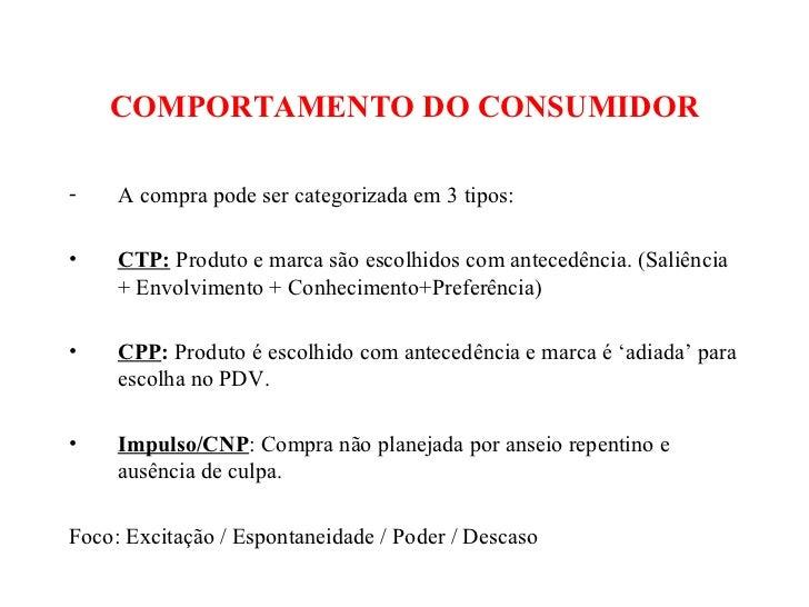 COMPORTAMENTO DO CONSUMIDOR <ul><li>A compra pode ser categorizada em 3 tipos: </li></ul><ul><li>CTP:  Produto e marca são...