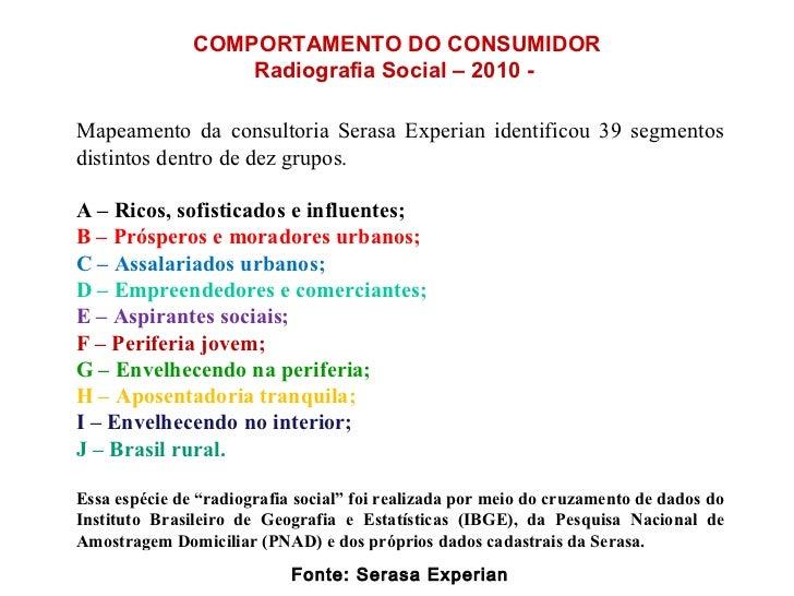 Fonte: Serasa Experian COMPORTAMENTO DO CONSUMIDOR Radiografia Social – 2010 -  Mapeamento da consultoria Serasa Experian ...