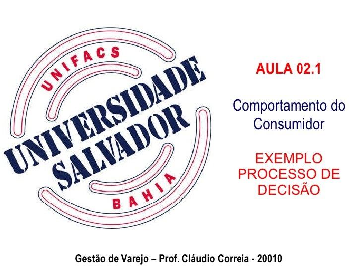 AULA 02.1 Comportamento do Consumidor EXEMPLO PROCESSO DE DECISÃO Gestão de Varejo – Prof. Cláudio Correia - 20010