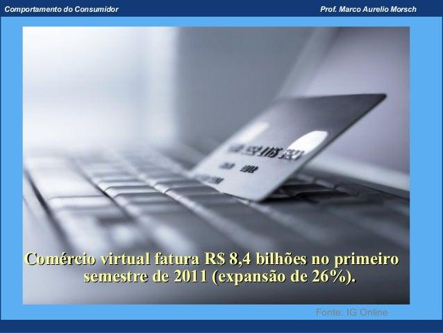 Comportamento do Consumidor                Prof. Marco Aurelio Morsch    Comércio virtual fatura R$ 8,4 bilhões no primeir...