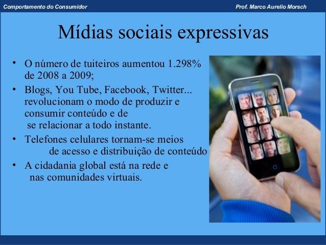 Comportamento do Consumidor                      Prof. Marco Aurelio Morsch                 Mídias sociais expressivas  • ...