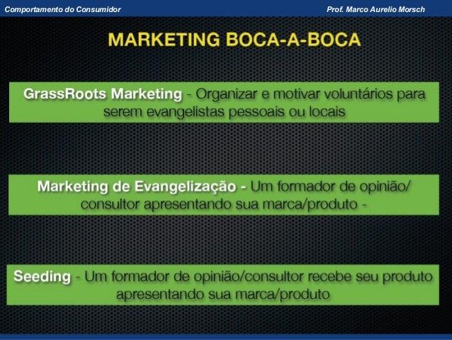 Comportamento do Consumidor   Prof. Marco Aurelio Morsch