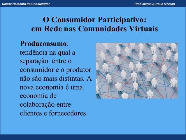 Comportamento do Consumidor               Prof. Marco Aurelio Morsch                  O Consumidor Participativo:         ...