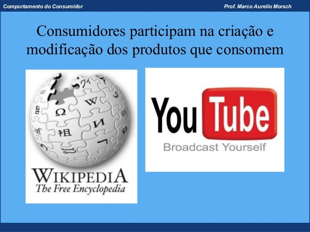 Comportamento do Consumidor        Prof. Marco Aurelio Morsch        Consumidores participam na criação e       modificaçã...