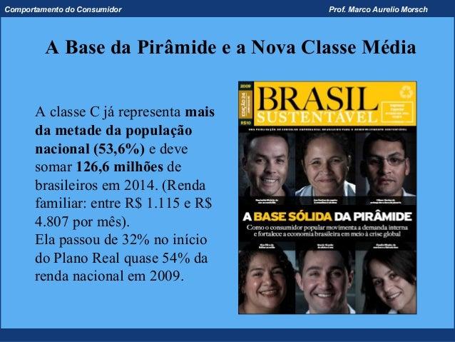 Comportamento do Consumidor            Prof. Marco Aurelio Morsch         A Base da Pirâmide e a Nova Classe Média       A...