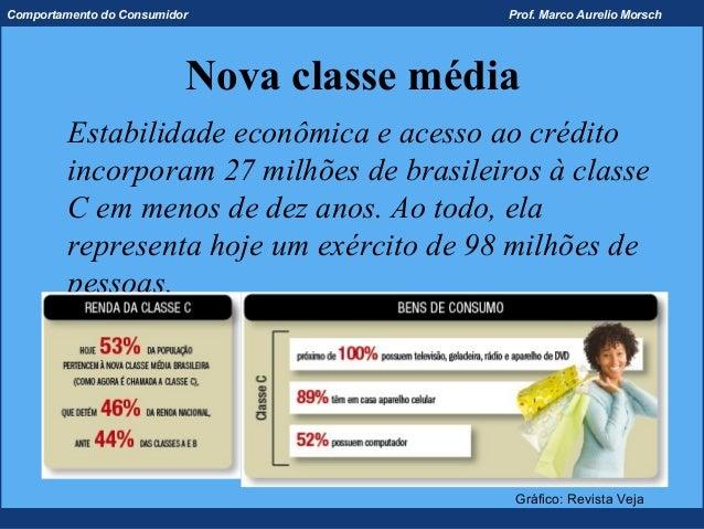 Comportamento do Consumidor                Prof. Marco Aurelio Morsch                          Nova classe média         E...
