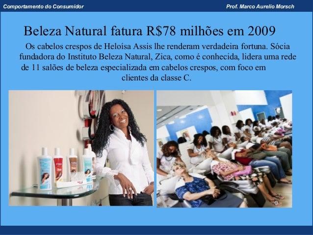 Comportamento do Consumidor                                    Prof. Marco Aurelio Morsch      Beleza Natural fatura R$78 ...