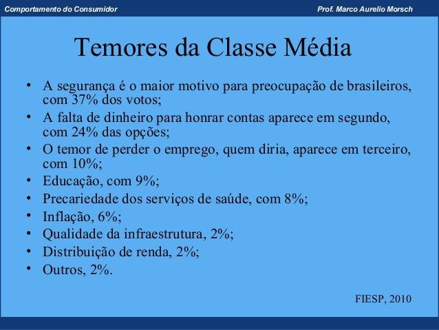 Comportamento do Consumidor                         Prof. Marco Aurelio Morsch                Temores da Classe Média     ...