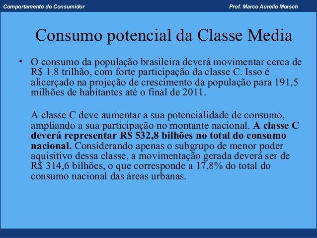 Comportamento do Consumidor                           Prof. Marco Aurelio Morsch          Consumo potencial da Classe Medi...