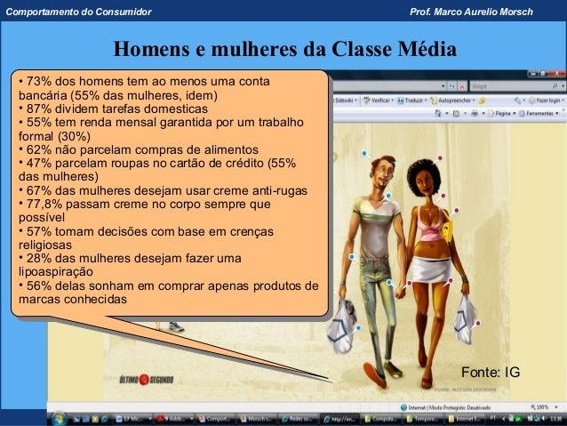 Comportamento do Consumidor                            Prof. Marco Aurelio Morsch                   Homens e mulheres da C...