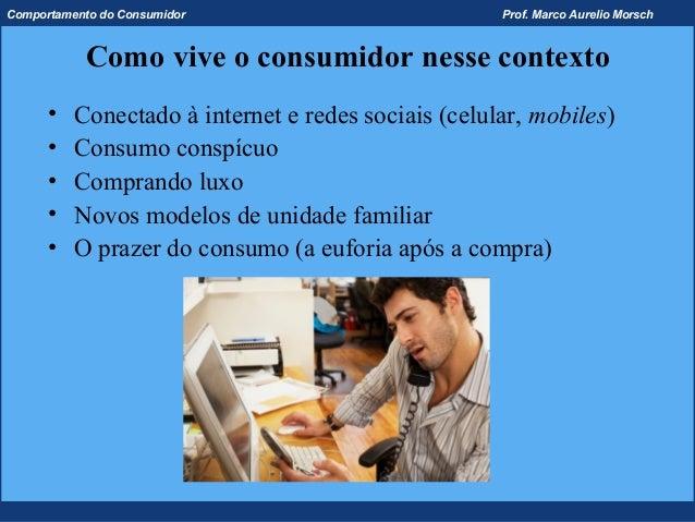 Comportamento do Consumidor                          Prof. Marco Aurelio Morsch           Como vive o consumidor nesse con...