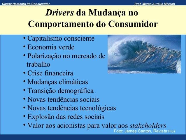 Comportamento do Consumidor                          Prof. Marco Aurelio Morsch                 Drivers da Mudança no     ...