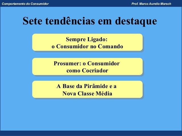Comportamento do Consumidor                              Prof. Marco Aurelio Morsch           Sete tendências em destaque ...