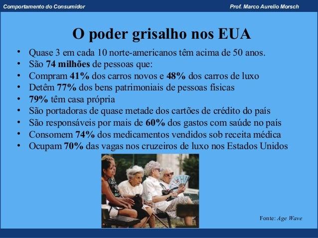 Comportamento do Consumidor                            Prof. Marco Aurelio Morsch                      O poder grisalho no...