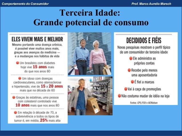 Comportamento do Consumidor             Prof. Marco Aurelio Morsch                       Terceira Idade:                  ...