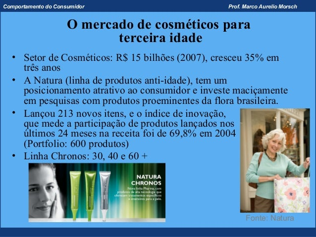 Comportamento do Consumidor                      Prof. Marco Aurelio Morsch                     O mercado de cosméticos pa...