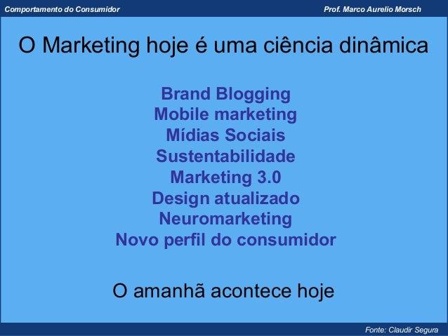 Comportamento do Consumidor                      Prof. Marco Aurelio Morsch   O Marketing hoje é uma ciência dinâmica     ...