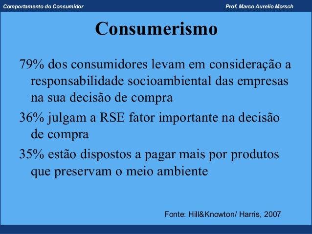 Comportamento do Consumidor                          Prof. Marco Aurelio Morsch                              Consumerismo ...