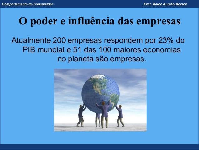 Comportamento do Consumidor            Prof. Marco Aurelio Morsch        O poder e influência das empresas     Atualmente ...