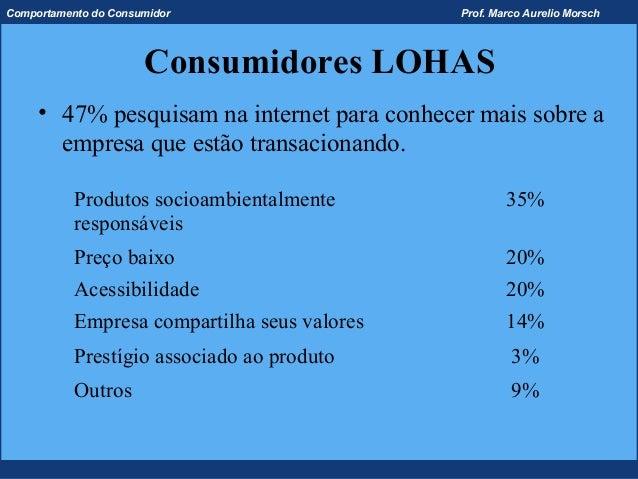 Comportamento do Consumidor                   Prof. Marco Aurelio Morsch                      Consumidores LOHAS     • 47%...
