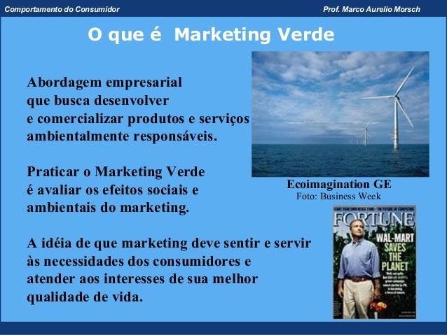 Comportamento do Consumidor                          Prof. Marco Aurelio Morsch                   O que é Marketing Verde ...