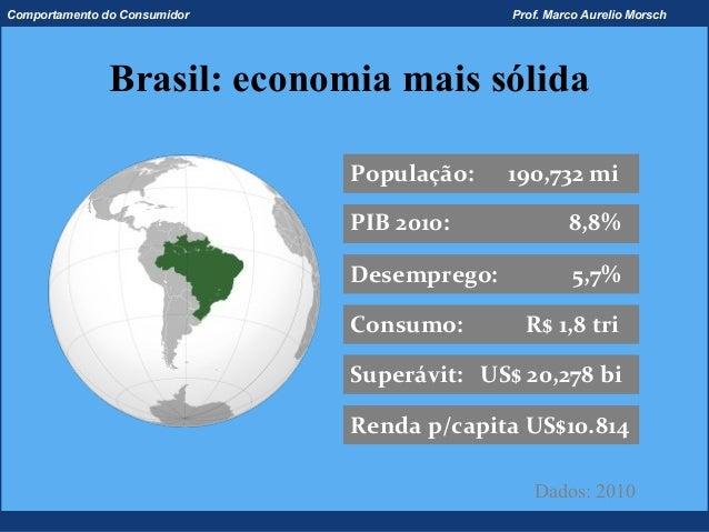 Comportamento do Consumidor                 Prof. Marco Aurelio Morsch               Brasil: economia mais sólida         ...
