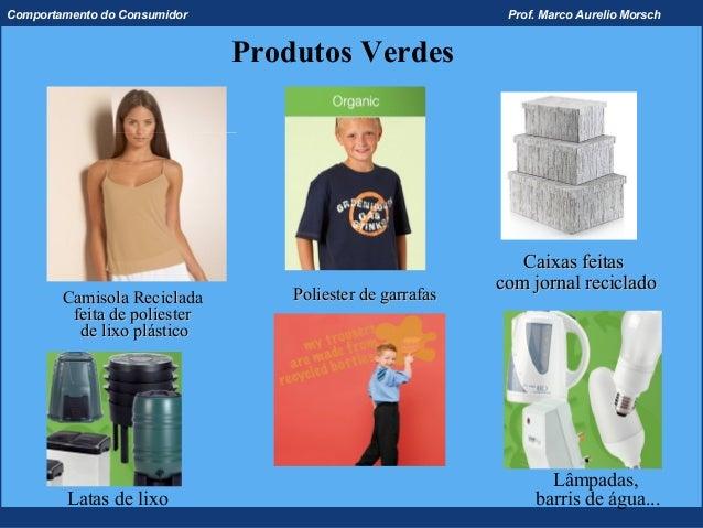 Comportamento do Consumidor                                Prof. Marco Aurelio Morsch                              Produto...