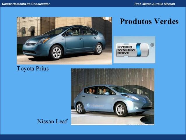 Comportamento do Consumidor          Prof. Marco Aurelio Morsch                                  Produtos Verdes        To...