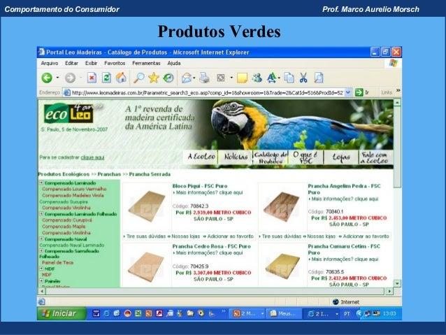 Comportamento do Consumidor                     Prof. Marco Aurelio Morsch                              Produtos Verdes