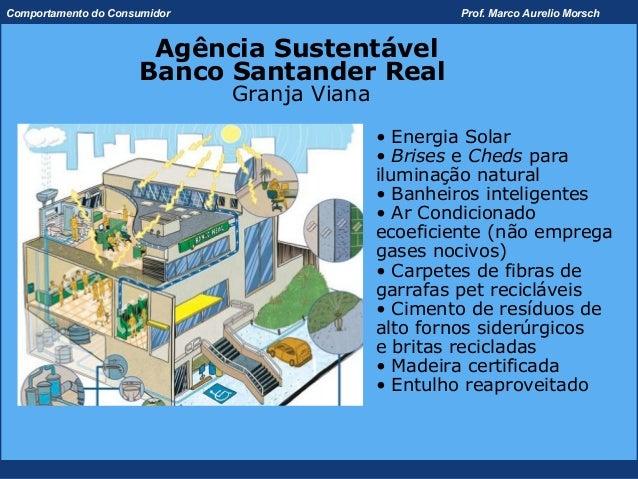 Comportamento do Consumidor                           Prof. Marco Aurelio Morsch                      Agência Sustentável ...