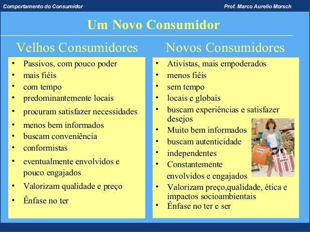 Comportamento do Consumidor                                Prof. Marco Aurelio Morsch                              Um Novo...